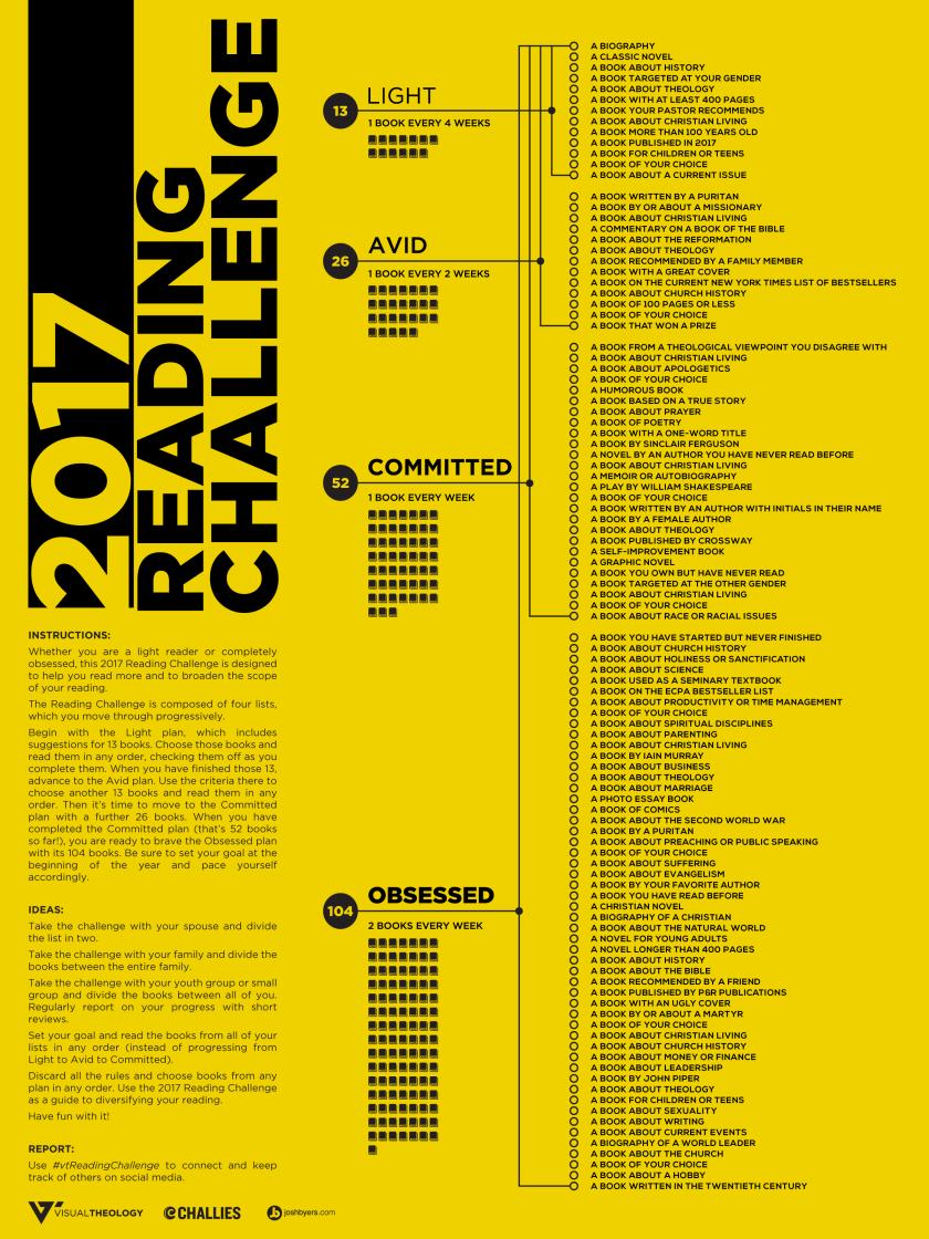 reading-challenge-2017
