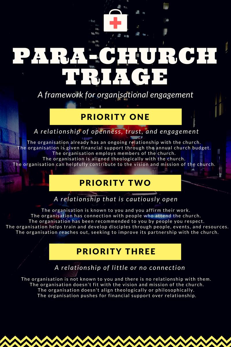 para-church-triage-graphic