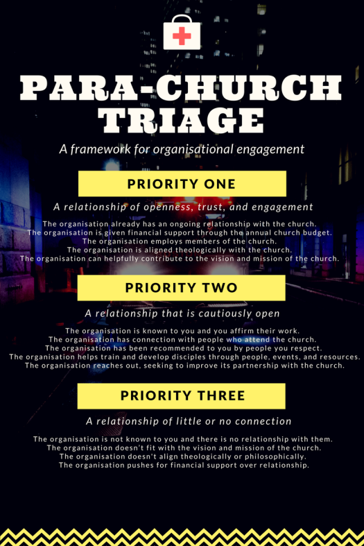 para-church-triage-graphic